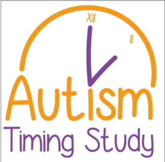 Webinar – Time & Autism: Are we asking the right questions?