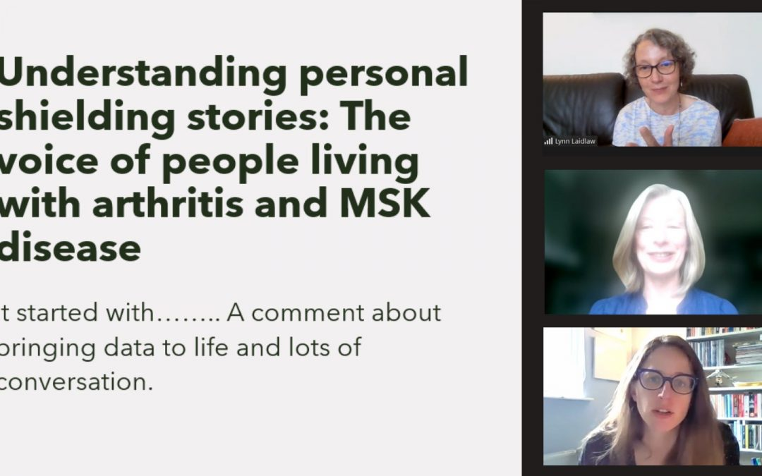 COVID Voices: Understanding Personal Shielding Experiences of People Living with Arthritis and Musculoskeletal Disease