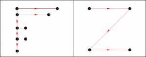 Diagram illustrating design flow 2