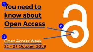 Open Access signage example 1. 'You need to know about Open Access. Open Access Week. 21 - 27 October 2019'.