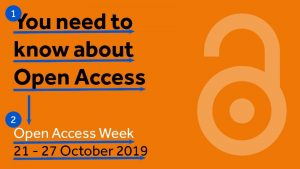 Open Access signage example 2. 'You need to know about Open Access. Open Access Week. 21 - 27 October 2019'.