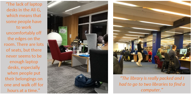 """1 - AGLC study area: """"The lack of laptop desks in the Ali G, which means that some people have to work uncomfortably off the edges on the room. There are lots of seats, but there never seems to be enough laptop desks, especially when people put their belongings on one and walk off for hours at a time."""" 2 - Main Library Blue 1: """"The library is really packed and I had to go to two libraries to find a computer."""""""